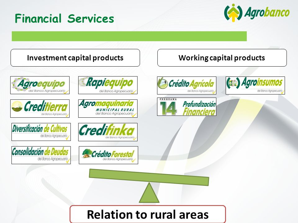 Investment capital productsWorking capital products Relation to rural areas Financial Services