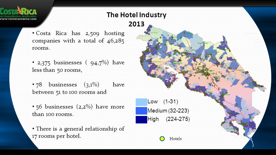 The Hotel Industry 2013 Costa Rica has 2,509 hosting companies with a total of 46,285 rooms.