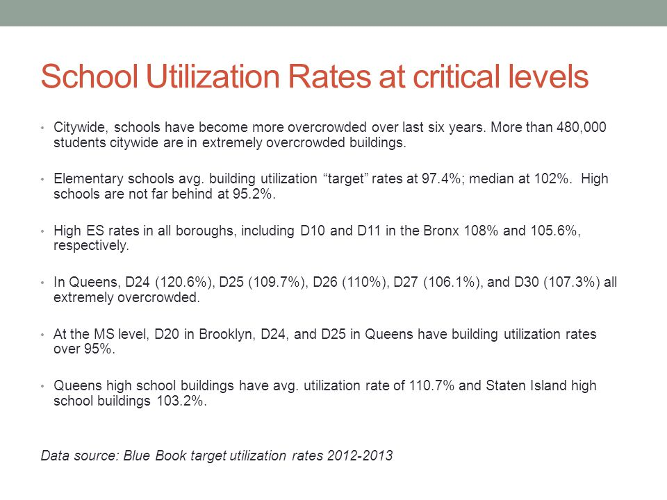 School Utilization Rates at critical levels Citywide, schools have become more overcrowded over last six years.