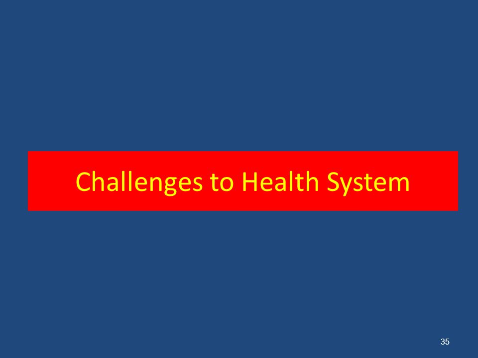 Challenges to Health System 35