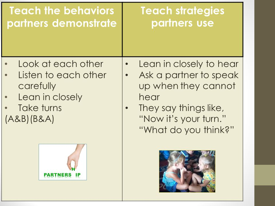 Teach the behaviors partners demonstrate Teach strategies partners use Look at each other Listen to each other carefully Lean in closely Take turns (A&B)(B&A) Lean in closely to hear Ask a partner to speak up when they cannot hear They say things like, Now it's your turn. What do you think