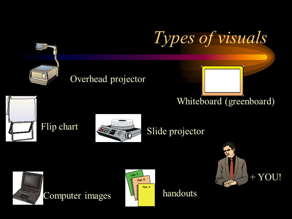 Types of visuals Overhead projector Whiteboard (greenboard) Flip chart Slide projector Computer images handouts + YOU!