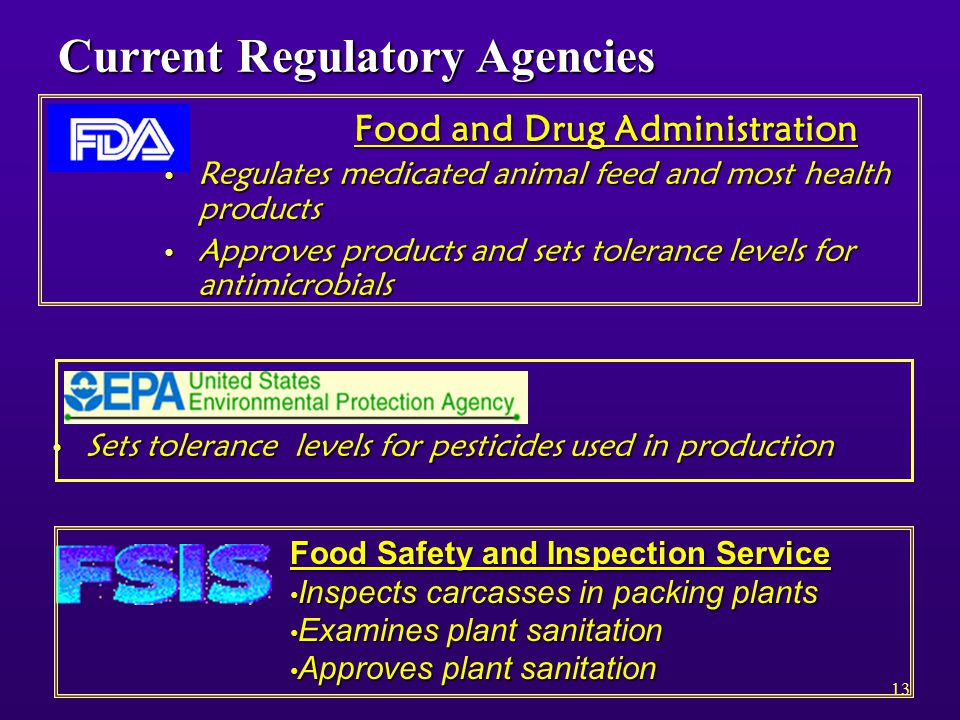 13 Food and Drug Administration Regulates medicated animal feed and most health products Regulates medicated animal feed and most health products Approves products and sets tolerance levels for antimicrobials Approves products and sets tolerance levels for antimicrobials Current Regulatory Agencies Sets tolerance levels for pesticides used in production Sets tolerance levels for pesticides used in production Food Safety and Inspection Service Inspects carcasses in packing plants Inspects carcasses in packing plants Examines plant sanitation Examines plant sanitation Approves plant sanitation Approves plant sanitation