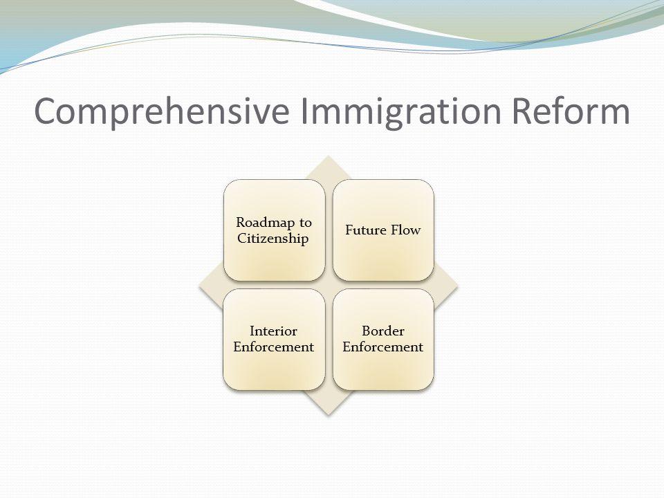 Comprehensive Immigration Reform Roadmap to Citizenship Future Flow Interior Enforcement Border Enforcement