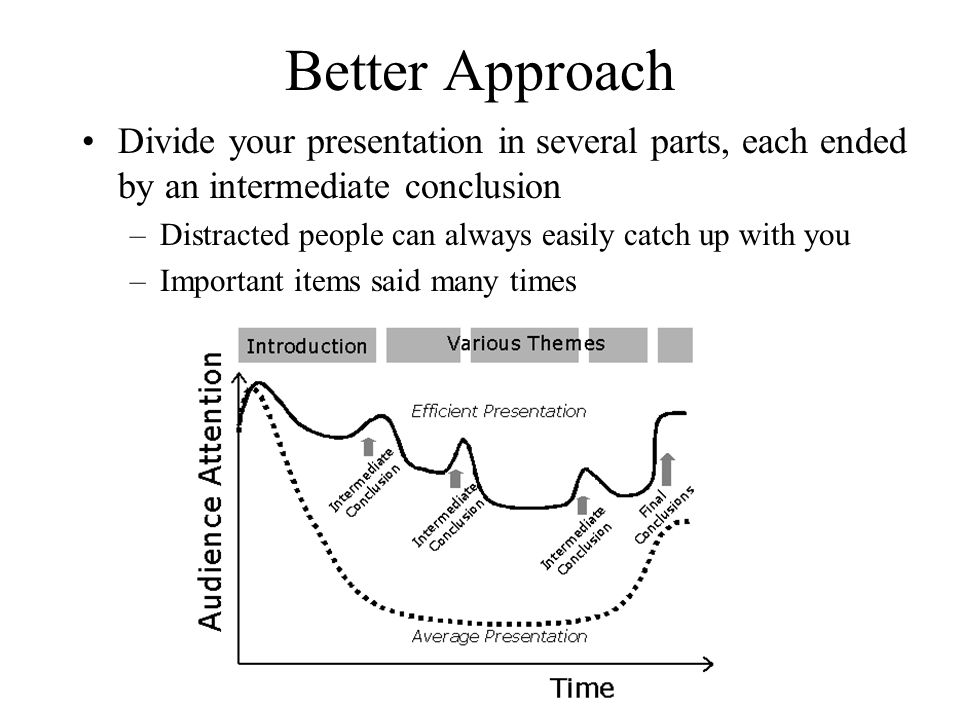 Better Approach Divide your presentation in several parts, each ended by an intermediate conclusion –Distracted people can always easily catch up with