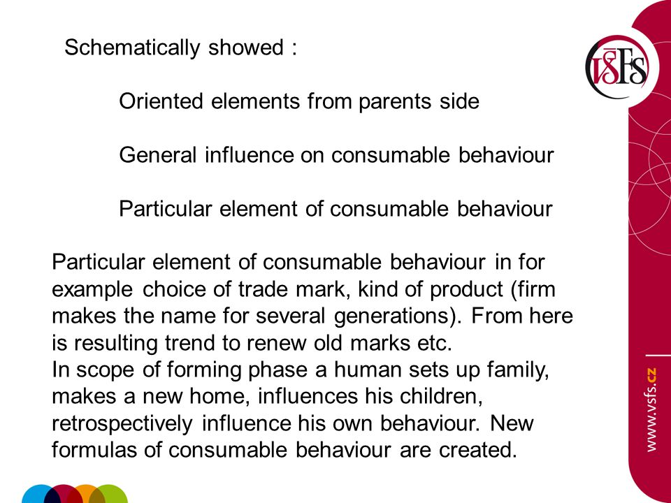 Schematically showed : Oriented elements from parents side General influence on consumable behaviour Particular element of consumable behaviour Particular element of consumable behaviour in for example choice of trade mark, kind of product (firm makes the name for several generations).