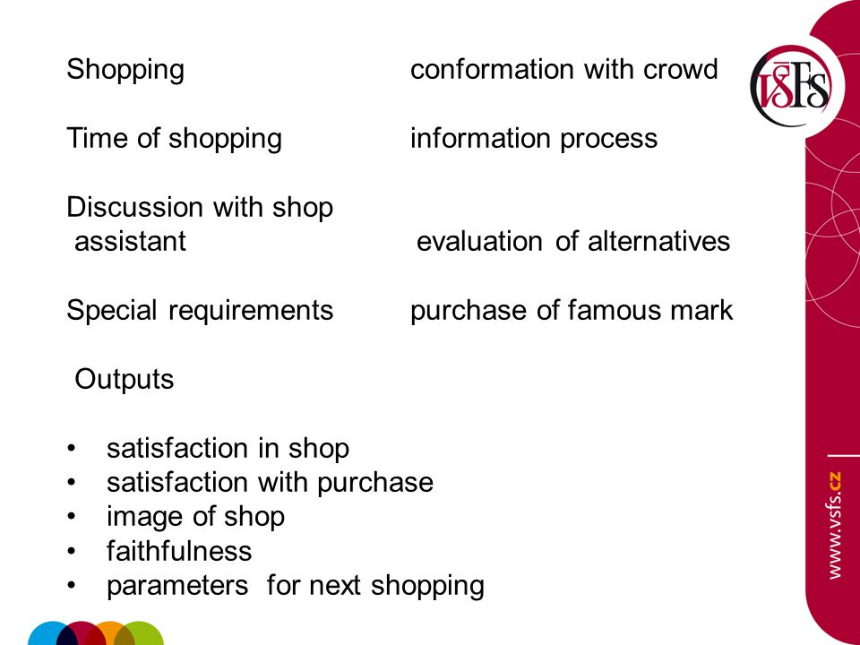 Shoppingconformation with crowd Time of shoppinginformation process Discussion with shop assistant evaluation of alternatives Special requirements purchase of famous mark Outputs satisfaction in shop satisfaction with purchase image of shop faithfulness parameters for next shopping