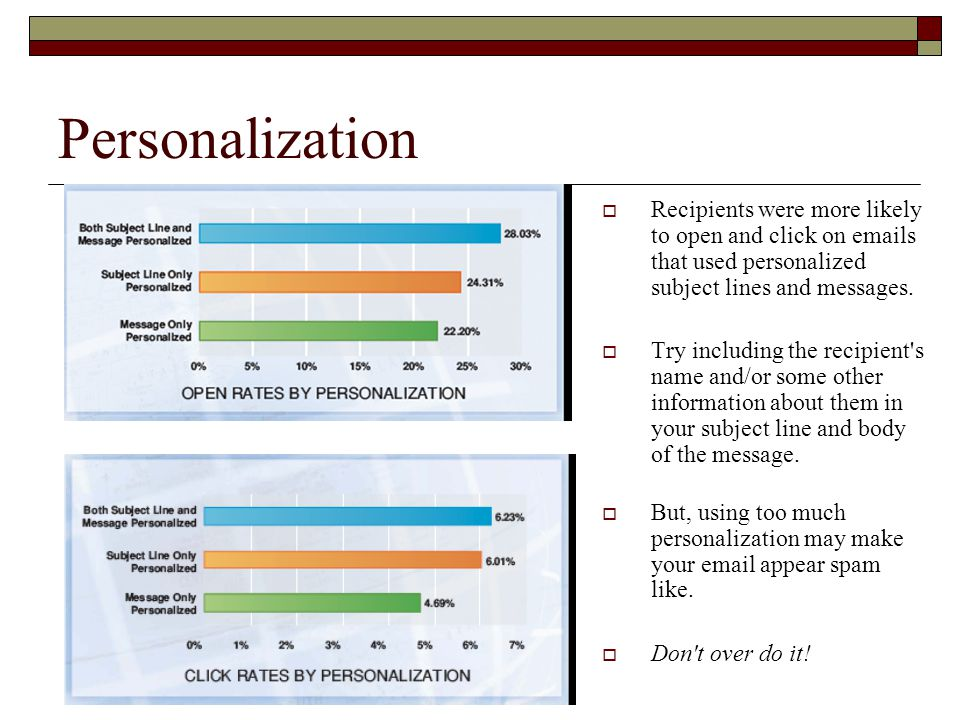 Personalization  Recipients were more likely to open and click on emails that used personalized subject lines and messages.