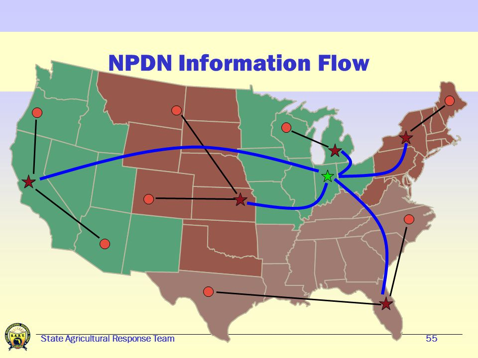 State Agricultural Response Team54 Five NPDN Regions WPDN University of California, Davis Includes US Pacific Trust Territories GPDN Kansas State Univ