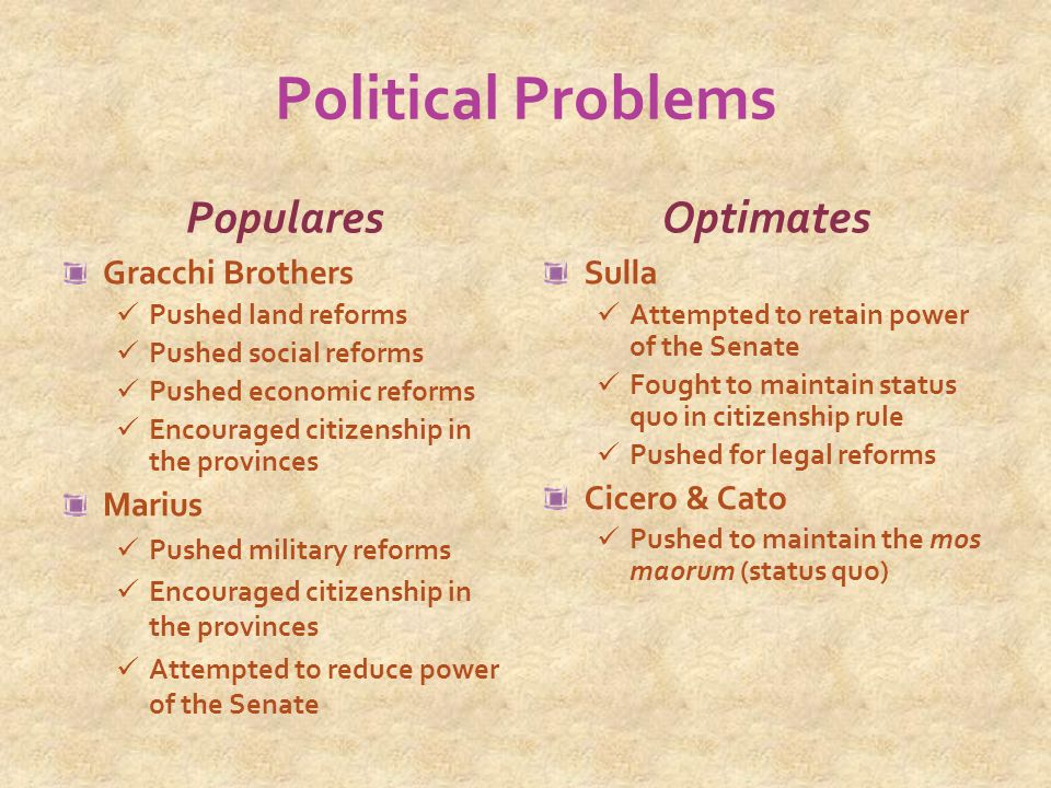 Political Problems Populares Gracchi Brothers Pushed land reforms Pushed social reforms Pushed economic reforms Encouraged citizenship in the provinces Marius Pushed military reforms Encouraged citizenship in the provinces Attempted to reduce power of the Senate Optimates Sulla Attempted to retain power of the Senate Fought to maintain status quo in citizenship rule Pushed for legal reforms Cicero & Cato Pushed to maintain the mos maorum (status quo)