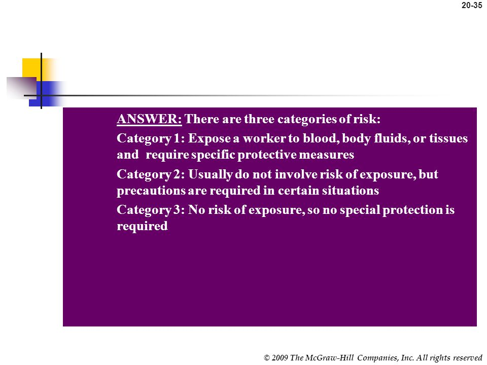 Apply Your Knowledge OSHA divides medical tasks by level of risk. What are these risk categories?