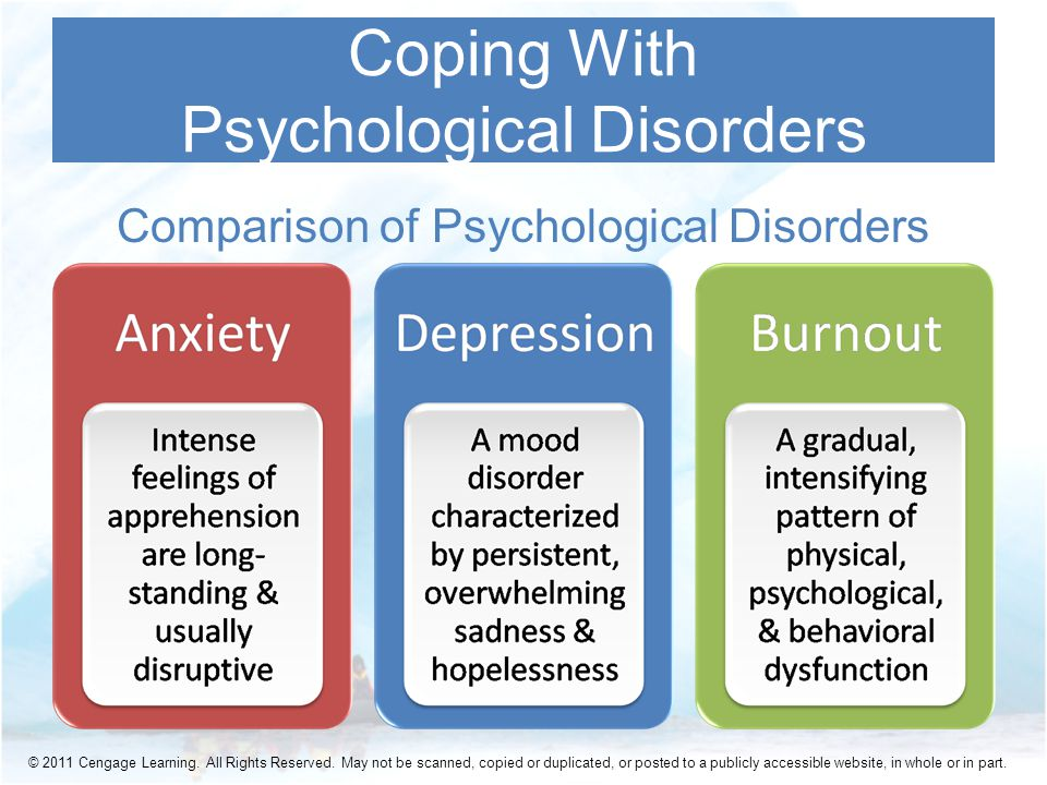 Comparison of Psychological Disorders Coping With Psychological Disorders © 2011 Cengage Learning.