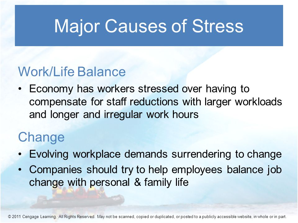 Major Causes of Stress Work/Life Balance Economy has workers stressed over having to compensate for staff reductions with larger workloads and longer and irregular work hours Change Evolving workplace demands surrendering to change Companies should try to help employees balance job change with personal & family life © 2011 Cengage Learning.