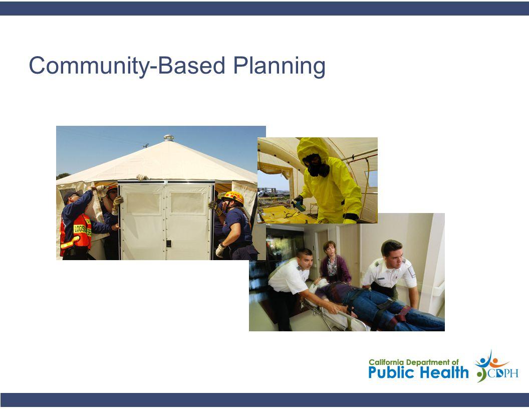 Community-Based Planning