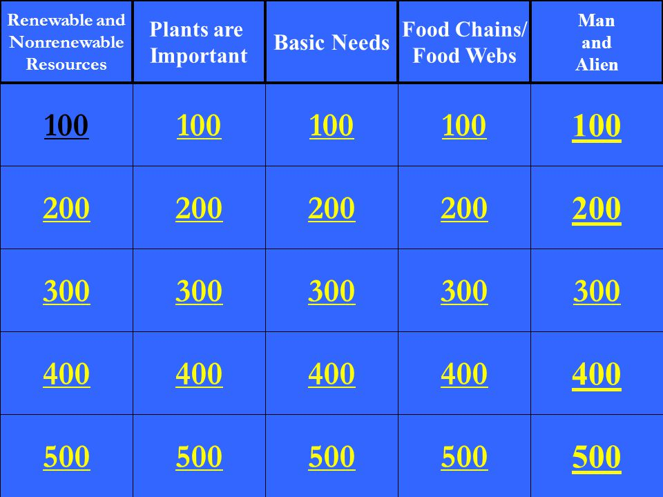 Question Column 3-100 Name four out of the six basic needs of a hawk.