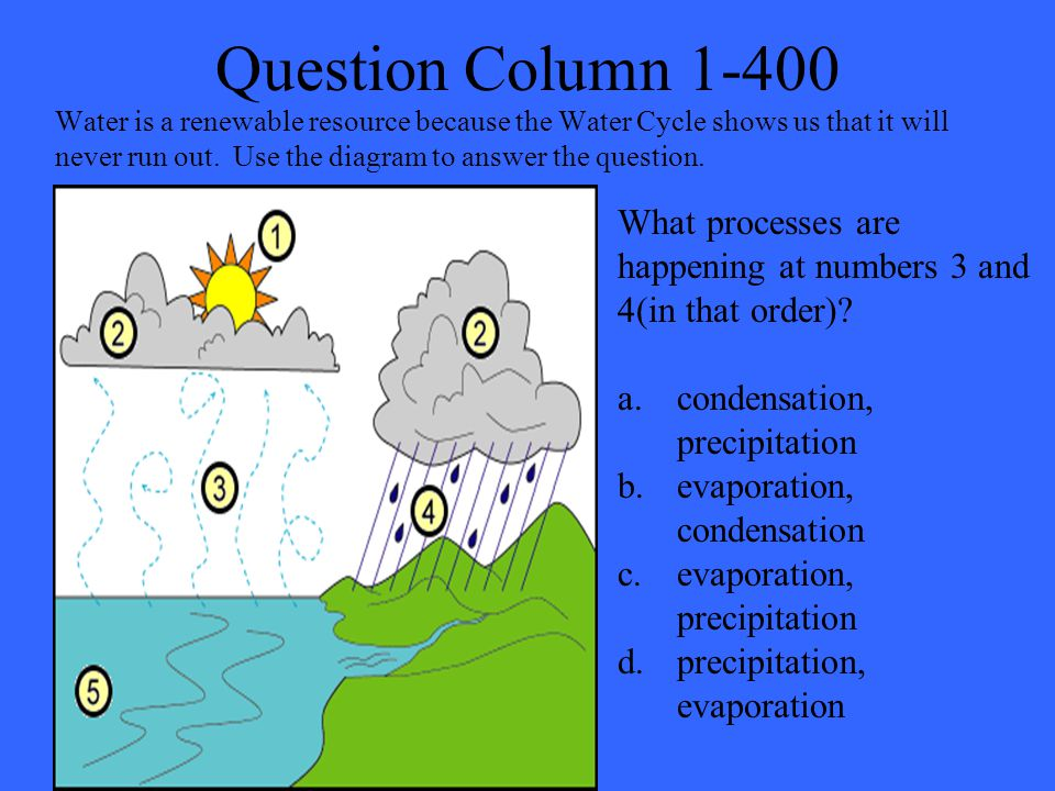 Question Column 1-400 Water is a renewable resource because the Water Cycle shows us that it will never run out. Use the diagram to answer the questio