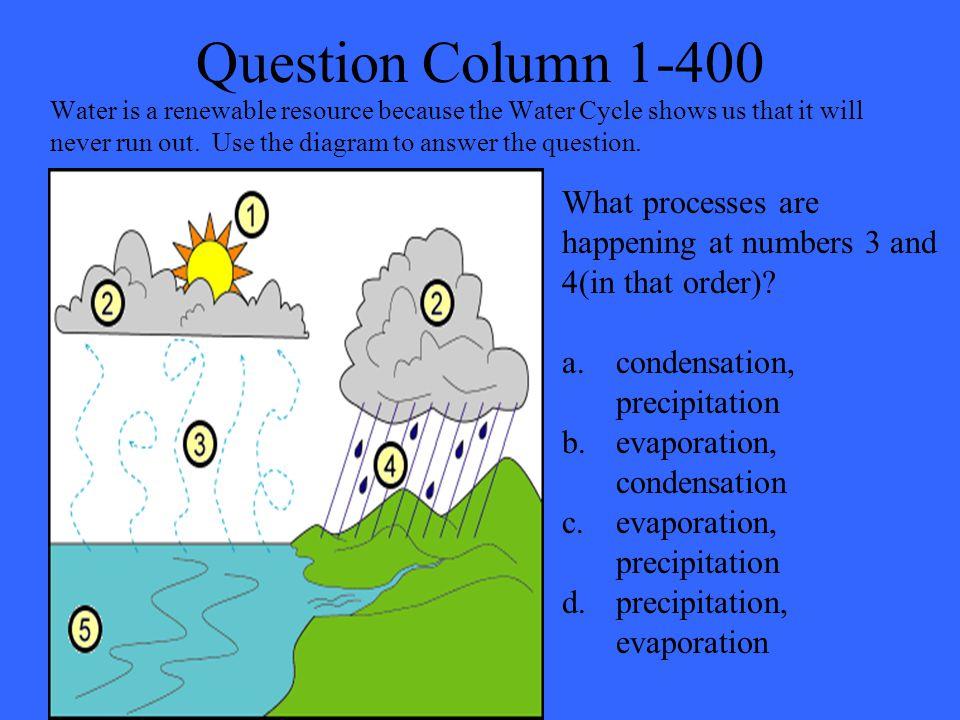 Answer Column 4-400 E