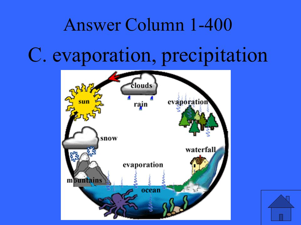 Answer Column 1-400 C. evaporation, precipitation