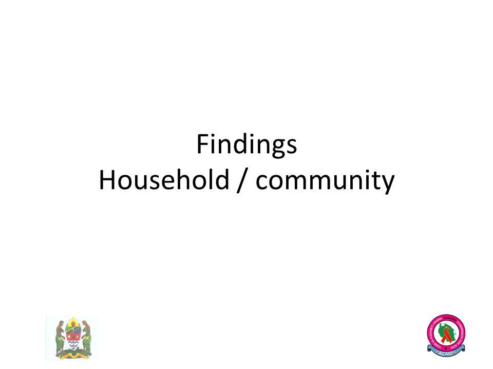 Findings Household / community