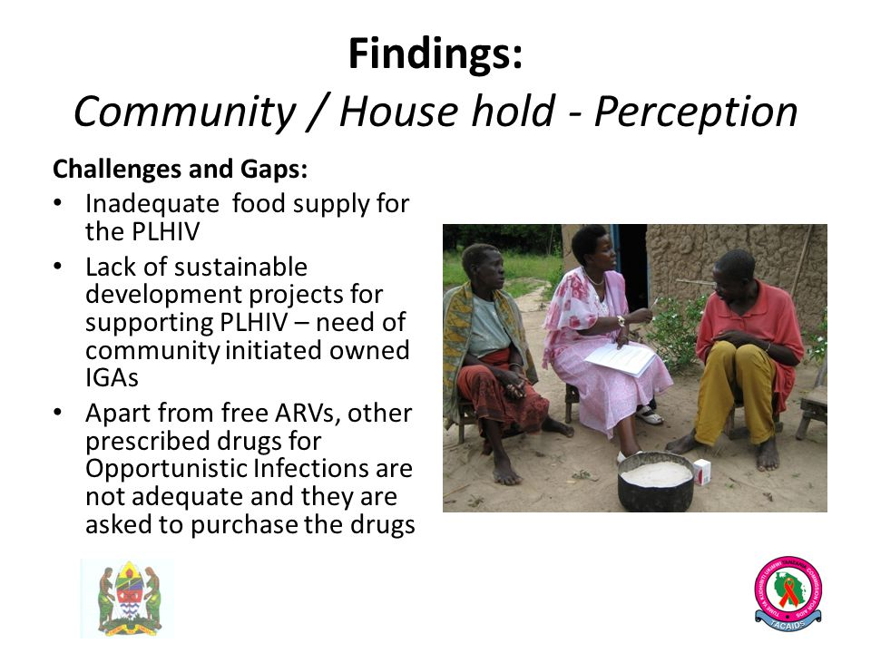 Findings: Community / House hold - Perception Challenges and Gaps: Inadequate food supply for the PLHIV Lack of sustainable development projects for supporting PLHIV – need of community initiated owned IGAs Apart from free ARVs, other prescribed drugs for Opportunistic Infections are not adequate and they are asked to purchase the drugs