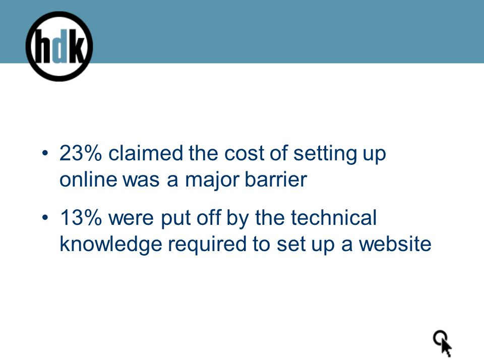 23% claimed the cost of setting up online was a major barrier 13% were put off by the technical knowledge required to set up a website