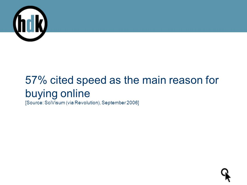 57% cited speed as the main reason for buying online [Source: SciVisum (via Revolution), September 2006]
