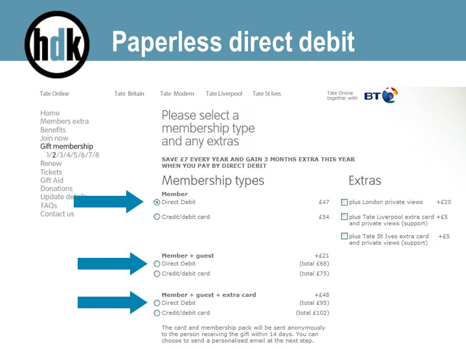 Paperless direct debit