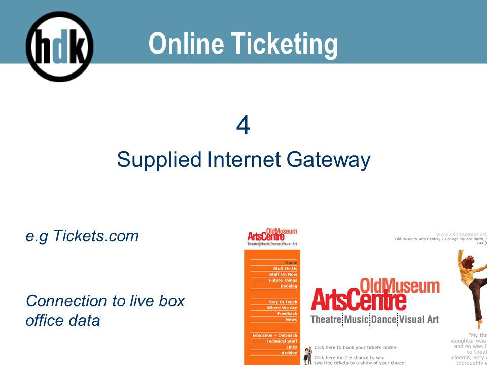 Online Ticketing 4 Supplied Internet Gateway e.g Tickets.com Connection to live box office data