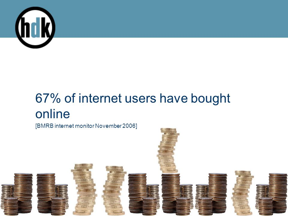 67% of internet users have bought online [BMRB internet monitor November 2006]