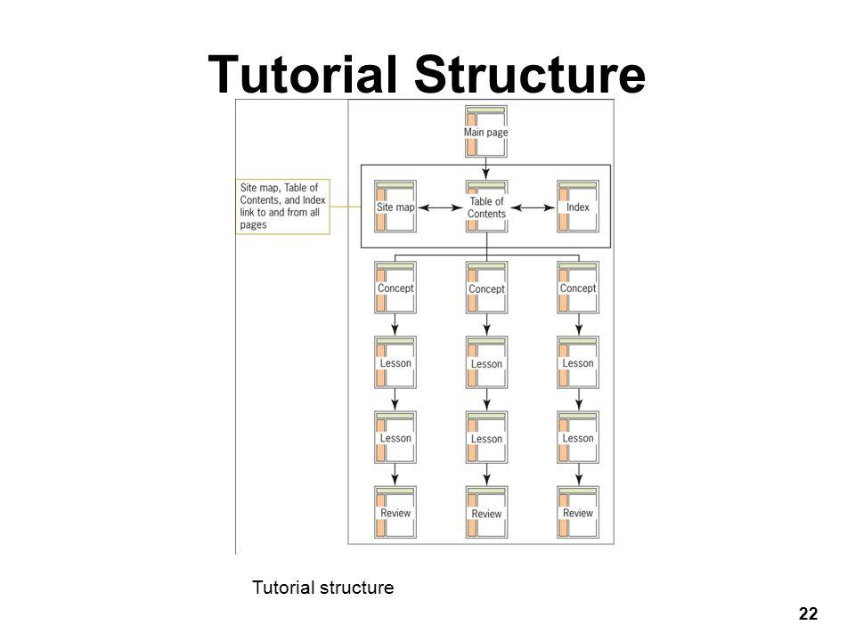 Tutorial Structure 22 Tutorial structure