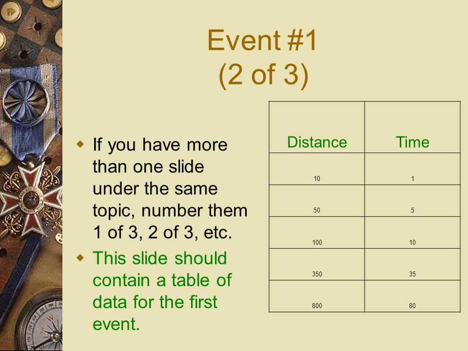 Event #1 (2 of 3)  If you have more than one slide under the same topic, number them 1 of 3, 2 of 3, etc.