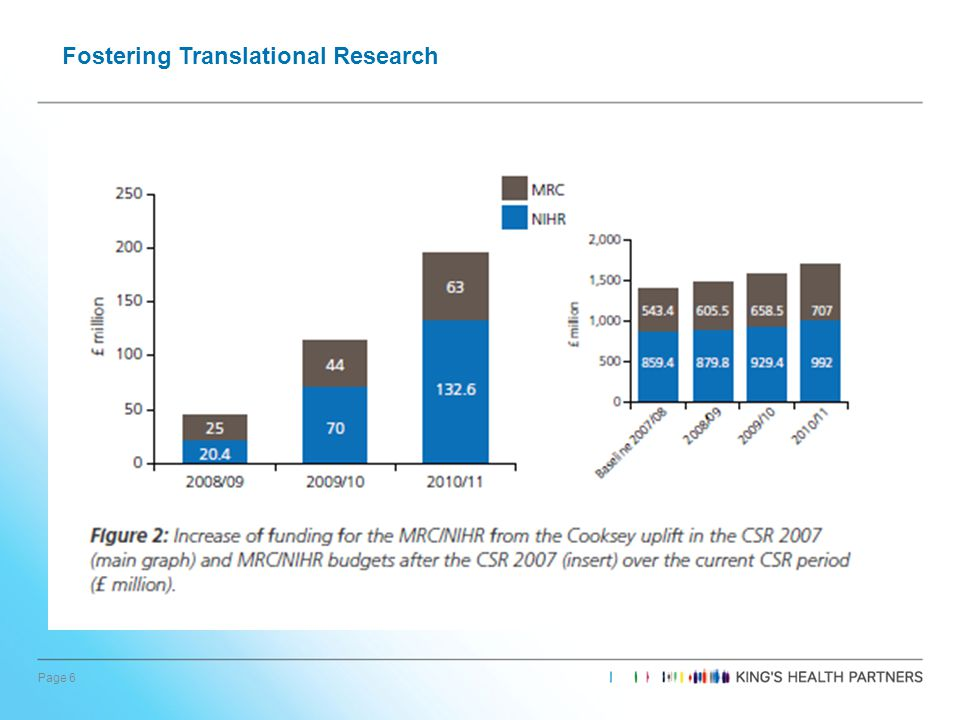 Page 6 Fostering Translational Research