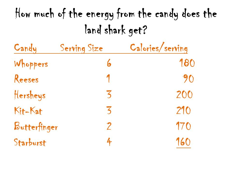 How much of the energy from the candy does the land shark get.