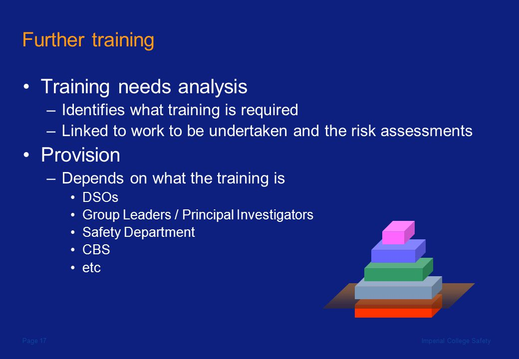 Imperial College SafetyPage 17 Further training Training needs analysis –Identifies what training is required –Linked to work to be undertaken and the risk assessments Provision –Depends on what the training is DSOs Group Leaders / Principal Investigators Safety Department CBS etc