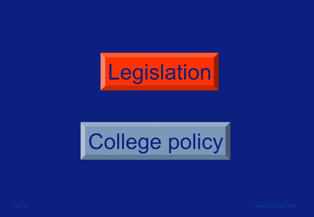 Imperial College SafetyPage 19 College policy Legislation