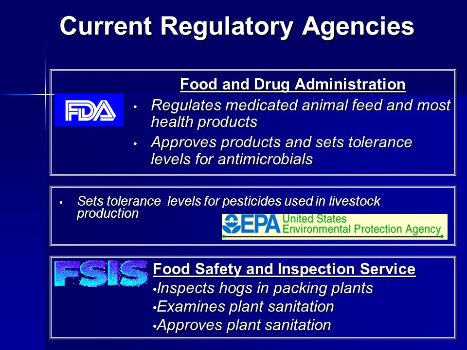 Food and Drug Administration Regulates medicated animal feed and most health products Regulates medicated animal feed and most health products Approves products and sets tolerance levels for antimicrobials Approves products and sets tolerance levels for antimicrobials Current Regulatory Agencies Sets tolerance levels for pesticides used in livestock production Sets tolerance levels for pesticides used in livestock production Food Safety and Inspection Service Inspects hogs in packing plants Inspects hogs in packing plants Examines plant sanitation Examines plant sanitation Approves plant sanitation Approves plant sanitation