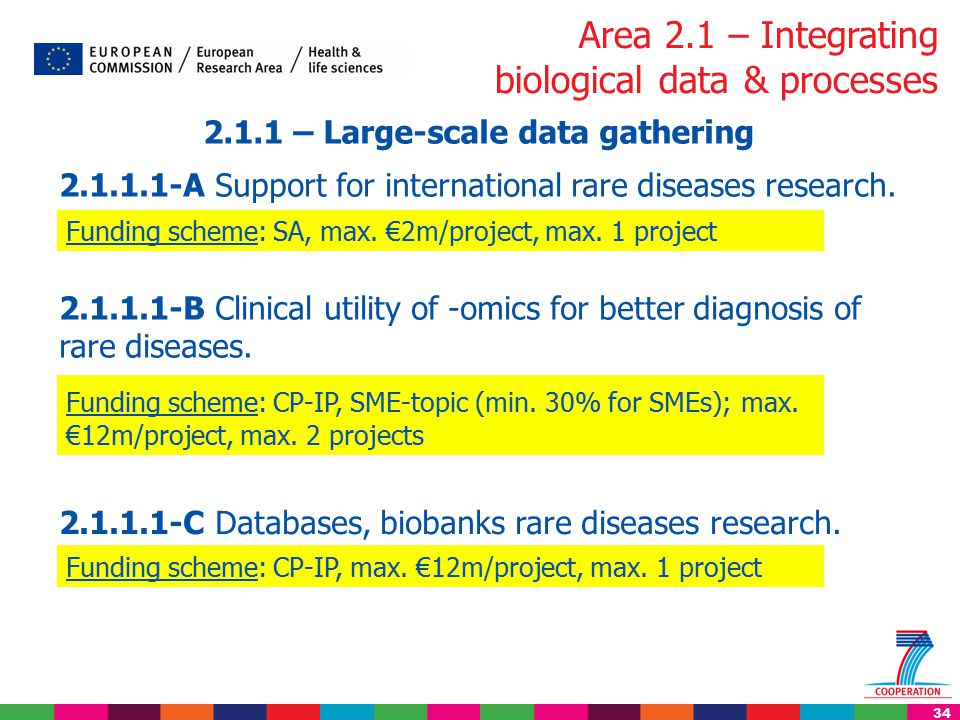 34 Area 2.1 – Integrating biological data & processes 2.1.1 – Large-scale data gathering 2.1.1.1-A Support for international rare diseases research. 2