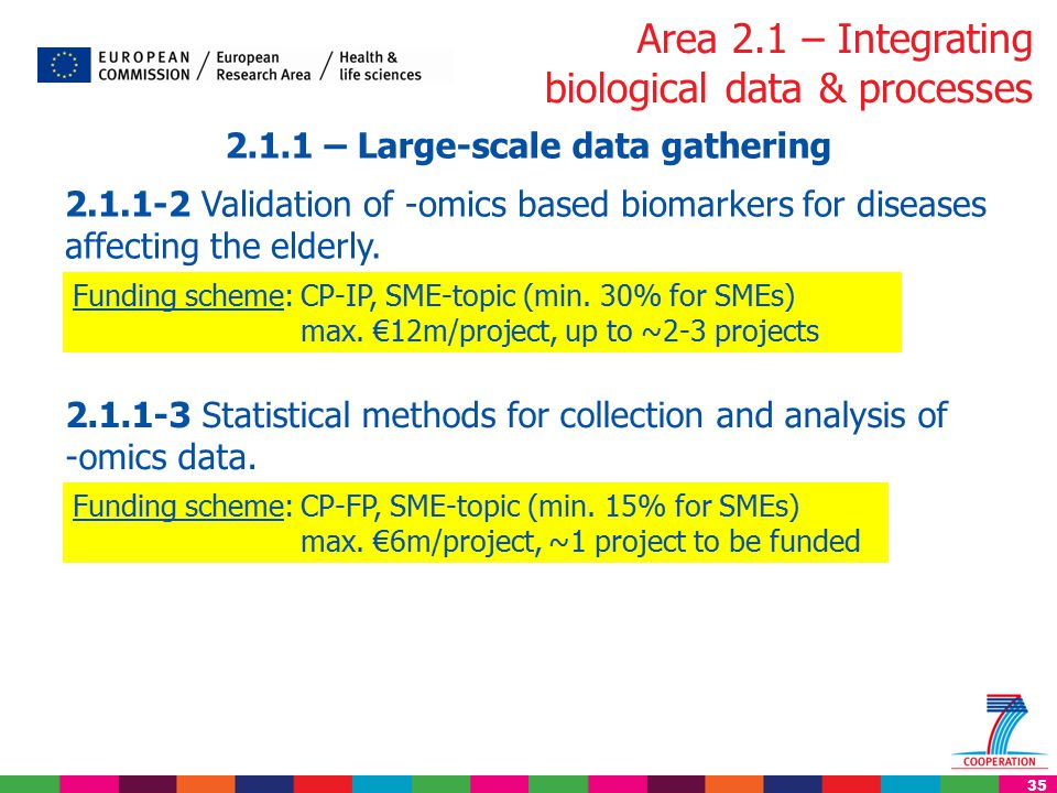 35 Area 2.1 – Integrating biological data & processes 2.1.1 – Large-scale data gathering 2.1.1-2 Validation of -omics based biomarkers for diseases affecting the elderly.