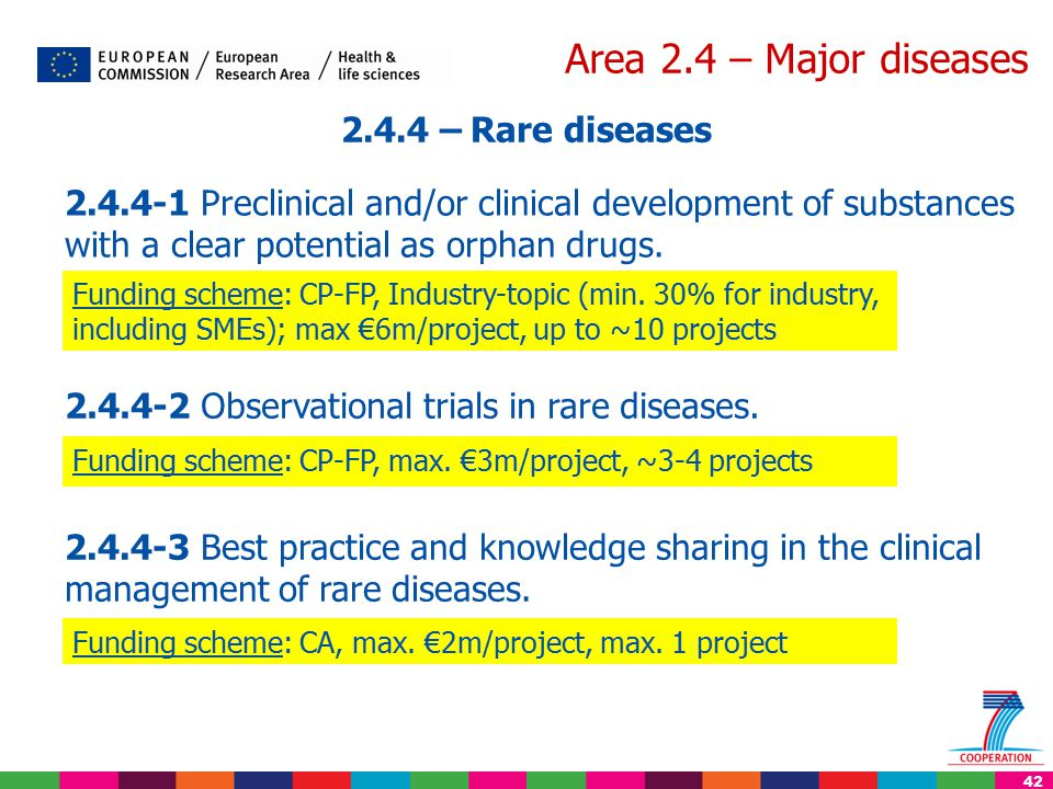 42 Area 2.4 – Major diseases 2.4.4 – Rare diseases 2.4.4-1 Preclinical and/or clinical development of substances with a clear potential as orphan drug