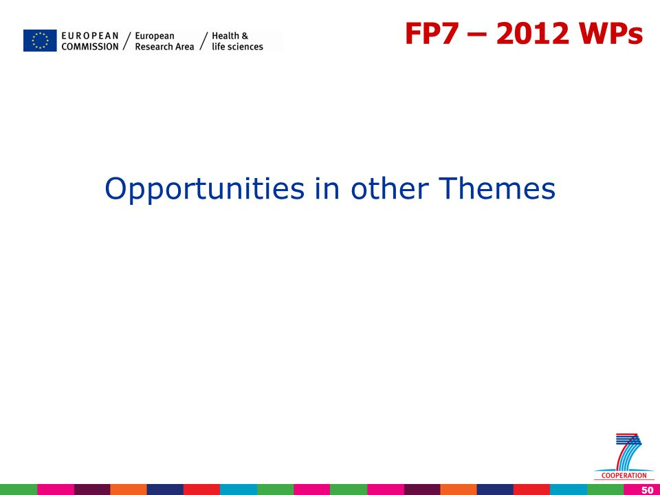 50 FP7 – 2012 WPs Opportunities in other Themes