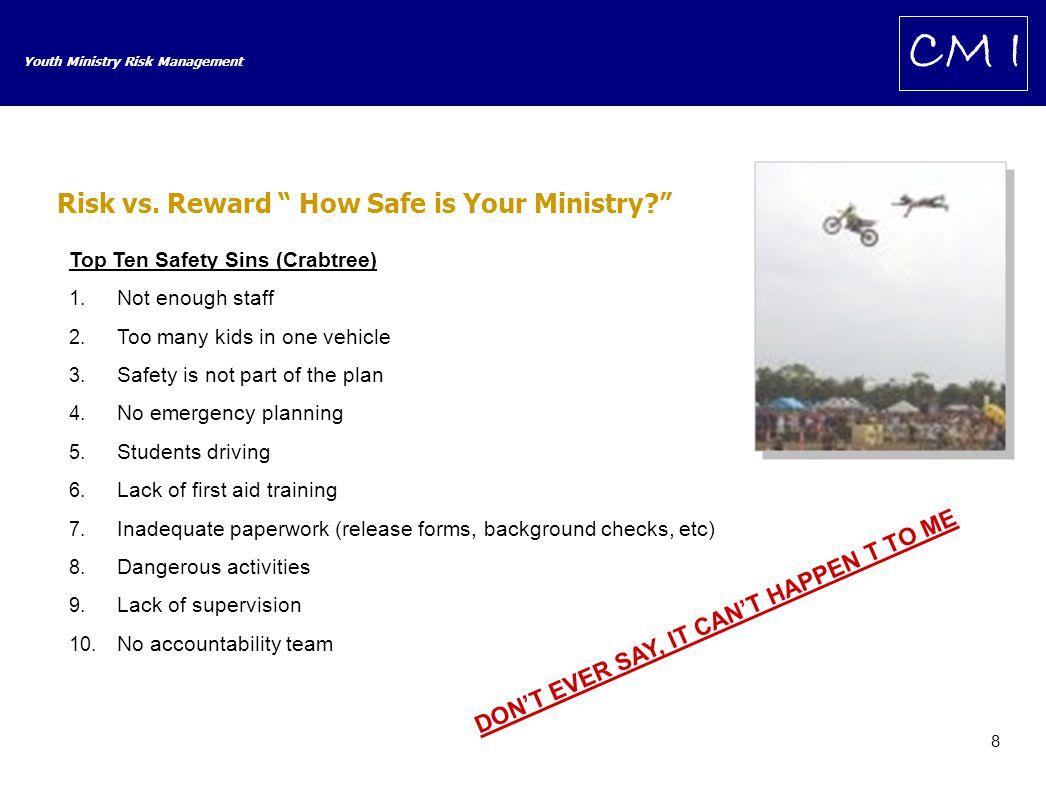 9 Youth Ministry Risk Management CM I Risk vs.