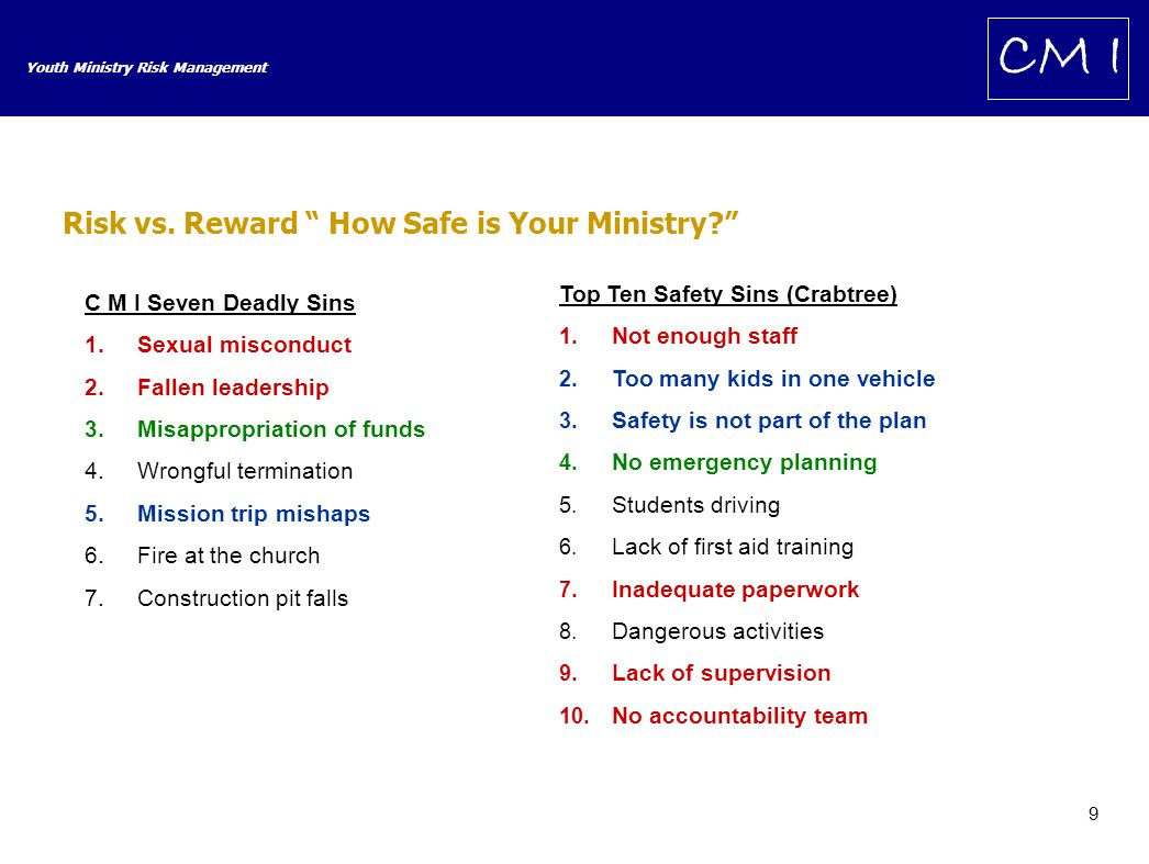10 Youth Ministry Risk Management CM I Risk vs.