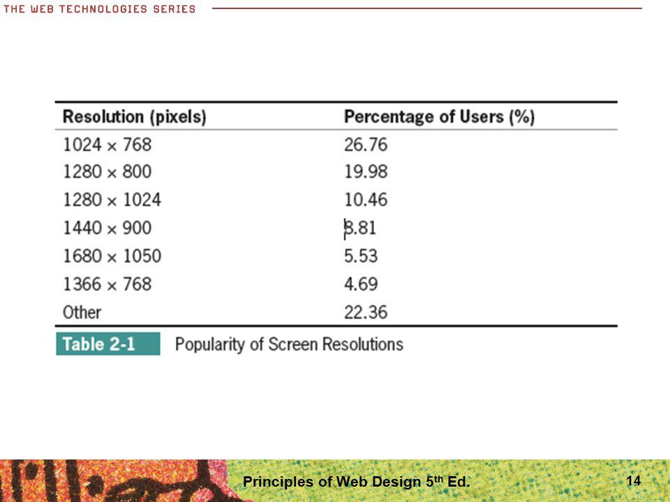14 Principles of Web Design 5 th Ed.