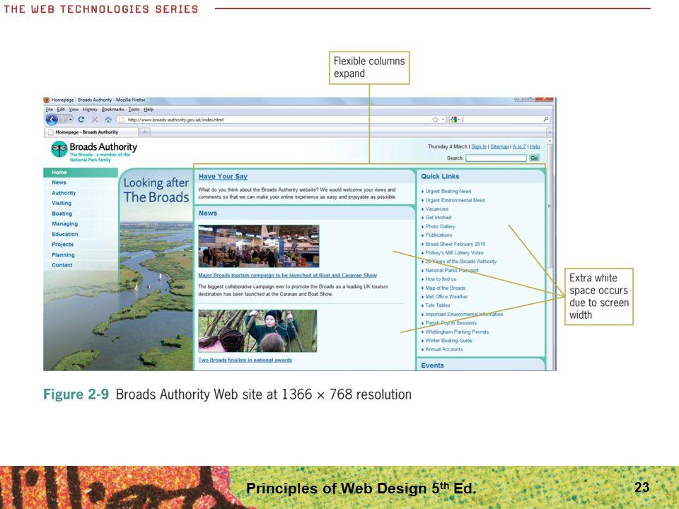 23 Principles of Web Design 5 th Ed.