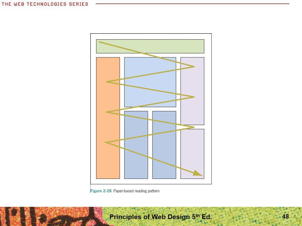 48 Principles of Web Design 5 th Ed.