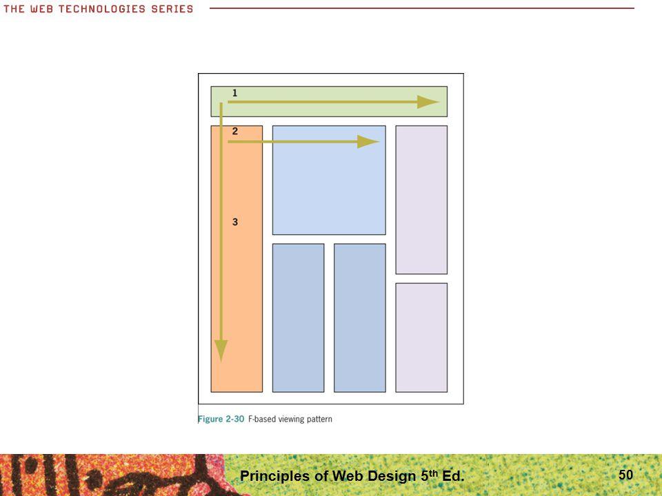 50 Principles of Web Design 5 th Ed.