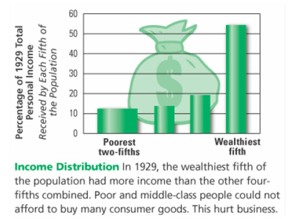 Recognizing Effects As you read this section, use the chart below to record how the Great Depression and the New Deal changed individuals and the federal government.