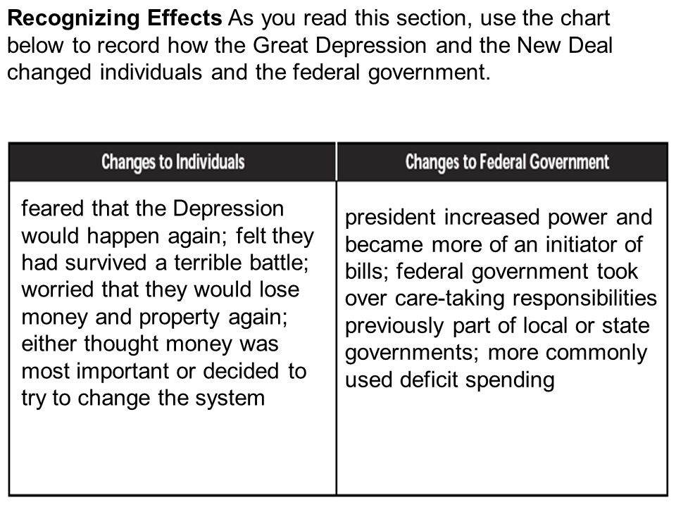 Recognizing Effects As you read this section, use the chart below to record how the Great Depression and the New Deal changed individuals and the fede