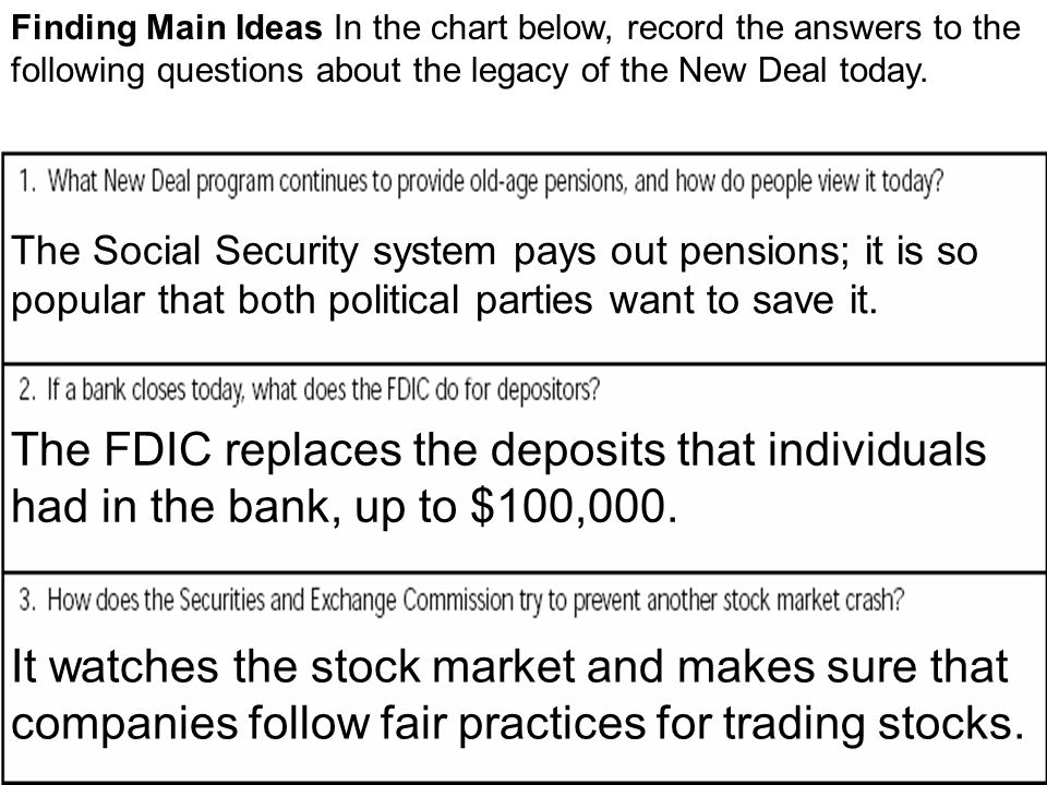 Finding Main Ideas In the chart below, record the answers to the following questions about the legacy of the New Deal today. The Social Security syste