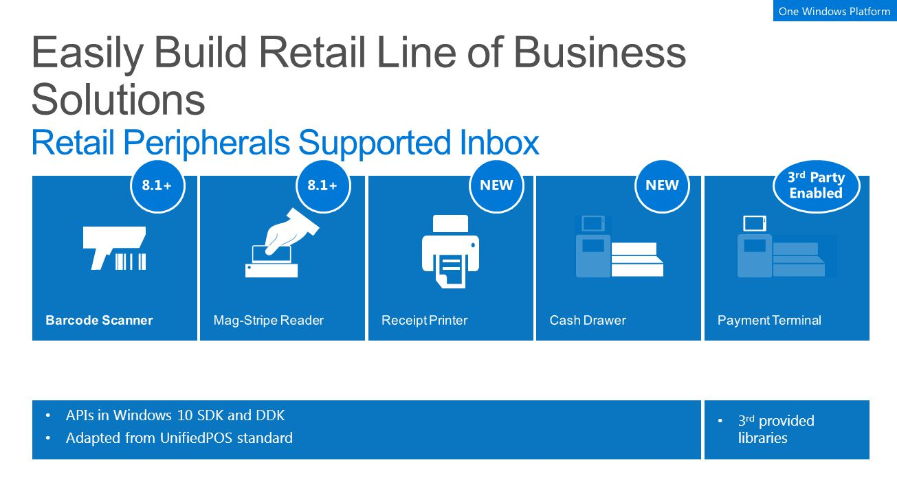 Easily Build Retail Line of Business Solutions Retail Peripherals Supported Inbox APIs in Windows 10 SDK and DDK Adapted from UnifiedPOS standard 3 rd provided libraries